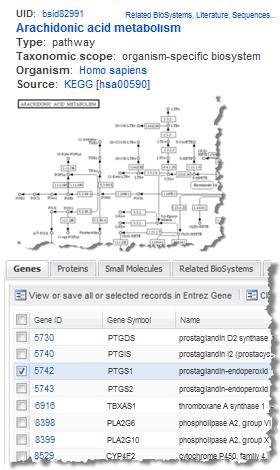 NCBI BioSystems Database Overview