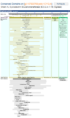 NCBI Conserved Domain Database (CDD) Help