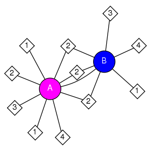 schmatic for structure MMDB ID=102495 biounit 1