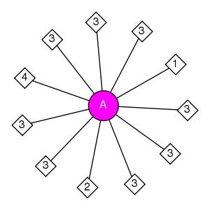 schmatic for structure MMDB ID=103351 biounit 1