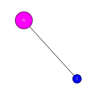 schmatic for structure MMDB ID=103674 biounit 1