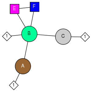 schmatic for structure MMDB ID=103701 biounit 1