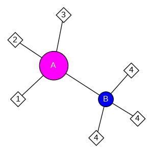 schmatic for structure MMDB ID=103999 biounit 1