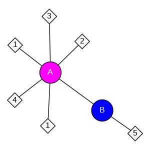 schmatic for structure MMDB ID=104025 biounit 1