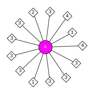 schmatic for structure MMDB ID=105004 biounit 1