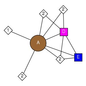 schmatic for structure MMDB ID=105324 biounit 1