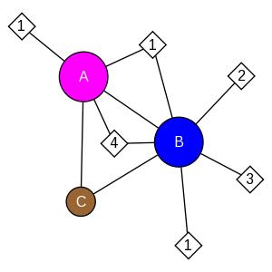 schmatic for structure MMDB ID=105336 biounit 1