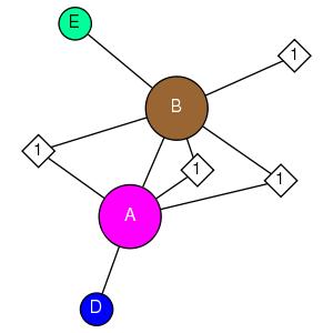 schmatic for structure MMDB ID=106034 biounit 1
