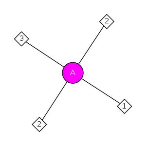 schmatic for structure MMDB ID=106138 biounit 1