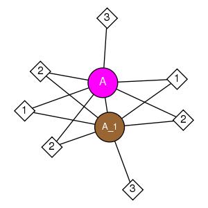 schmatic for structure MMDB ID=106158 biounit 1