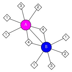 schmatic for structure MMDB ID=106184 biounit 1