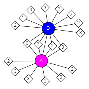 schmatic for structure MMDB ID=106346 biounit 1