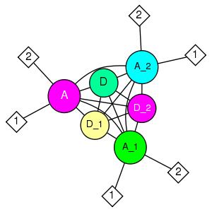 schmatic for structure MMDB ID=106795 biounit 1