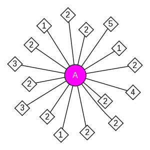 schmatic for structure MMDB ID=106841 biounit 1