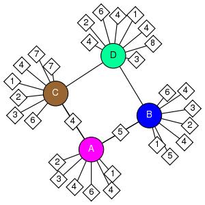 schmatic for structure MMDB ID=107225 biounit 1