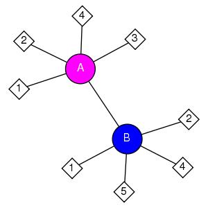 schmatic for structure MMDB ID=107775 biounit 1