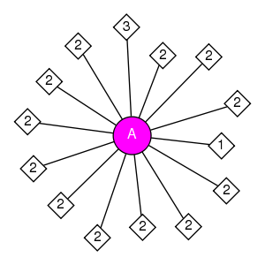 schmatic for structure MMDB ID=108421 biounit 1