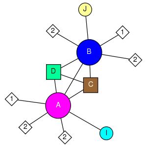 schmatic for structure MMDB ID=108487 biounit 1