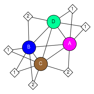 schmatic for structure MMDB ID=108828 biounit 1
