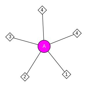 schmatic for structure MMDB ID=109222 biounit 1
