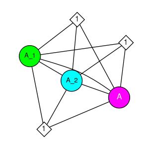schmatic for structure MMDB ID=109259 biounit 1