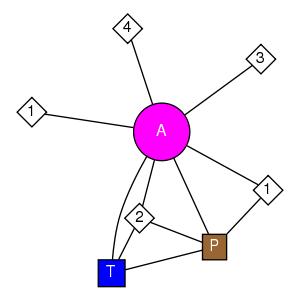 schmatic for structure MMDB ID=109682 biounit 1