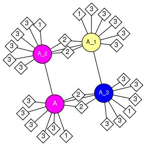 schmatic for structure MMDB ID=109906 biounit 1