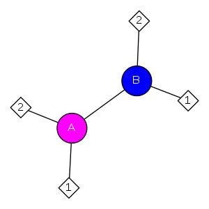 schmatic for structure MMDB ID=110445 biounit 1