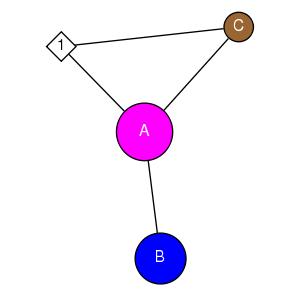 schmatic for structure MMDB ID=110823 biounit 1