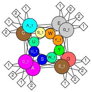 schmatic for structure MMDB ID=11119 biounit 1