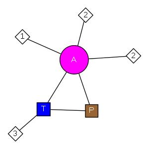 schmatic for structure MMDB ID=111336 biounit 1