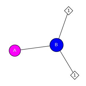 schmatic for structure MMDB ID=111451 biounit 1