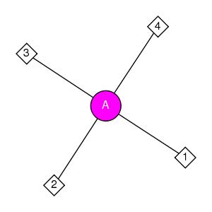 schmatic for structure MMDB ID=112490 biounit 1