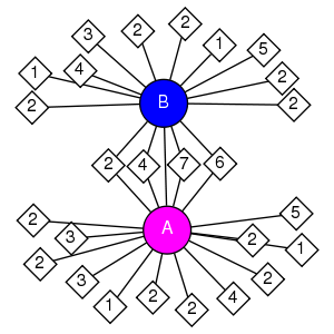 schmatic for structure MMDB ID=113144 biounit 1