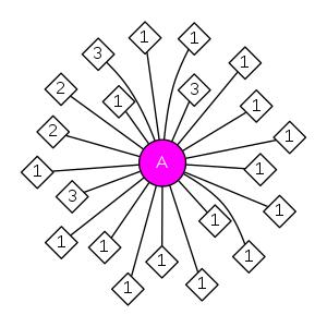 schmatic for structure MMDB ID=113694 biounit 1