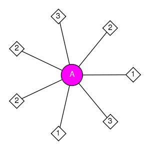 schmatic for structure MMDB ID=113723 biounit 1