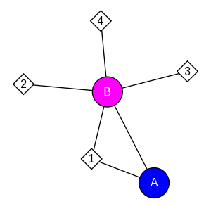 schmatic for structure MMDB ID=113739 biounit 1