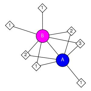 schmatic for structure MMDB ID=113763 biounit 1
