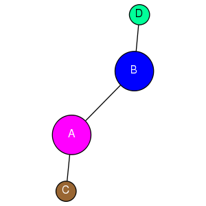 schmatic for structure MMDB ID=113781 biounit 1