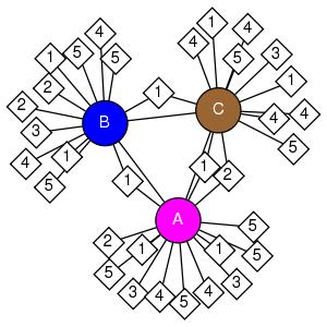 schmatic for structure MMDB ID=114530 biounit 1