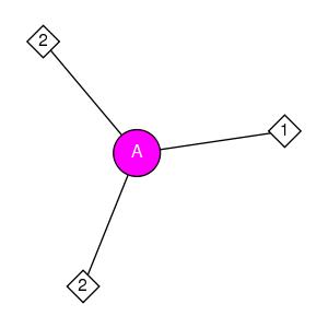 schmatic for structure MMDB ID=114585 biounit 1