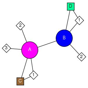 schmatic for structure MMDB ID=114938 biounit 1