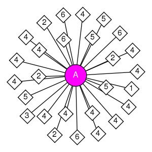 schmatic for structure MMDB ID=115890 biounit 1
