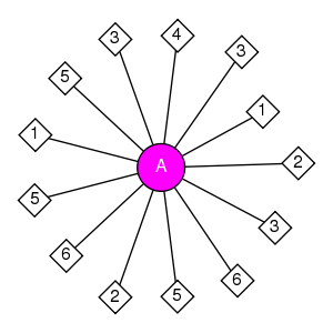 schmatic for structure MMDB ID=116066 biounit 1