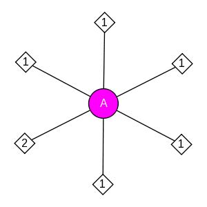 schmatic for structure MMDB ID=116309 biounit 1