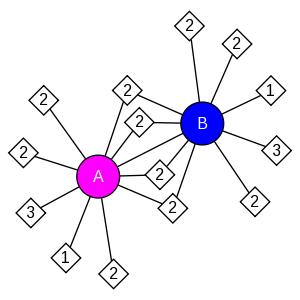 schmatic for structure MMDB ID=116905 biounit 1