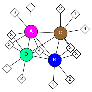 schmatic for structure MMDB ID=117290 biounit 1