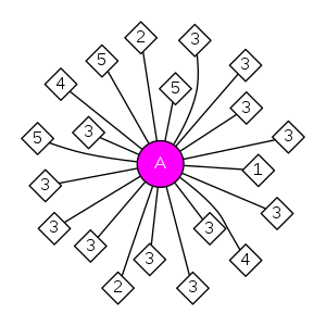 schmatic for structure MMDB ID=117533 biounit 1