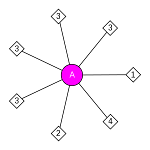 schmatic for structure MMDB ID=117694 biounit 1