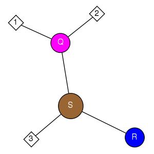 schmatic for structure MMDB ID=118299 biounit 1